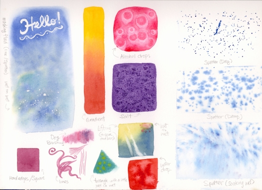 More Textures in paint! https://korbartwuhs.files.wordpress.com/2014/09/ed539-demo000.jpg?w=525&h=382