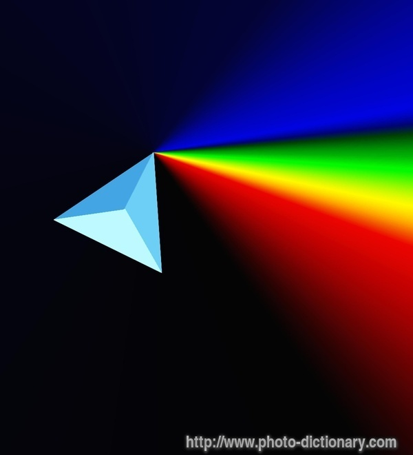 PRISM and Color Mixing http://www.photo-dictionary.com/photofiles/list/699/1110prism.jpg