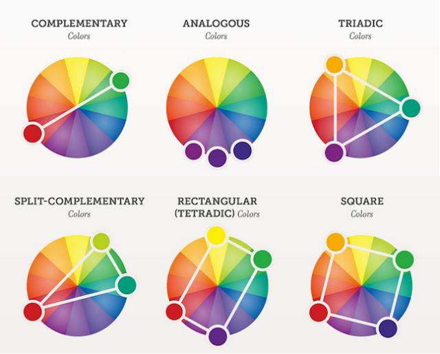 Color Schemes: https://oss.adm.ntu.edu.sg/lzhang041/wp-content/uploads/sites/423/2015/10/color_schemes.png